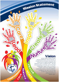 mother teresa catholic primary school vision statement please click on each of the individual elements i e hands to out more