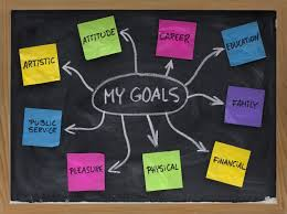 writer s goals examples sunnah smart goals for short and writer s goals examples sunnah smart goals for 2013 short and long term goal planning