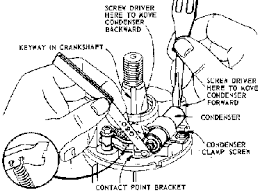 basic electronic ignition diagram basic free image about wiring on simple automotive wiring diagram ignition points