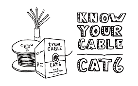 <b>Cat6 Ethernet</b> Cable, Know Which <b>Ethernet</b> Cables to Buy for Your ...