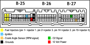 wiring diagram 4g15 wiring diagram and schematic cat forklift wiring diagram schematics and diagrams