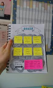 17 best ideas about short term goals resume skills bullet journal post it s perfect match so many applications