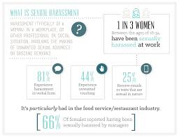 sexual harassment in the workplace essay 91 121 113 106 how to control sexual harassment at the workplace essay sample