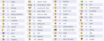 facebook-smileys-codes-emoticons.jpg via Relatably.com