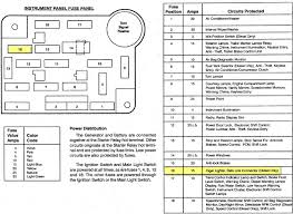 wiring diagram for 1995 ford f150 ireleast info 1995 ford f 150 trailer wiring diagram 1995 wiring diagrams wiring diagram