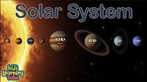 <b>Planet</b> Song/<b>Solar System</b> Song - YouTube