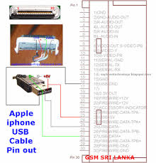 usb wire schematic usb wiring diagram cable wiring diagram and schematic design otg diagrams 50n1c 3oom w0rld