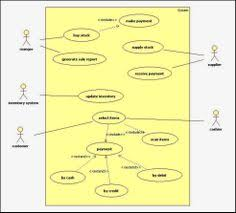 diagram online  online shopping and use case on pinterestuse case diagram for online shopping system