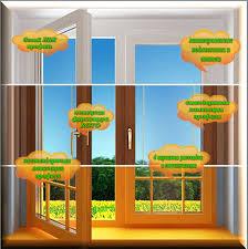 Картинки по запросу окна рехау ламинация фото