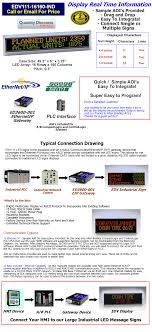 profinet and ethernet industrial displays and signs communication options