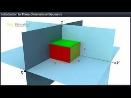 Introduction to <b>3D Geometry</b> - YouTube