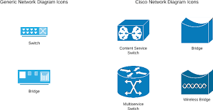 network diagram icons and symbols   lucidchartnetwork diagram icons and symbols