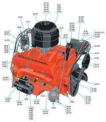 57 chevy starter wiring diagram wiring diagram chevy 327 starter wiring diagram 1950 cadillac turn signal