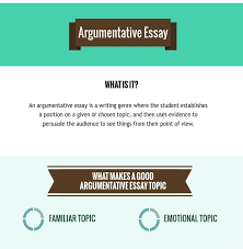easy essay topics for high school students argumentative essay topics good ideas for easy writing  a brief gist of essay competitions for high school students