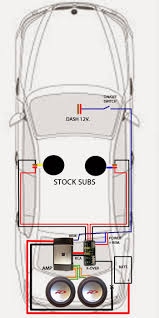 wiring diagram for a car stereo amp and subwoofer wiring auto wiring diagram subwoofer to amplifier the wiring diagram on wiring diagram for a car stereo amp