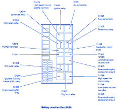 ford escape suv 2003 main fuse box block circuit breaker diagram ford escape suv 2003 main fuse box block circuit breaker diagram