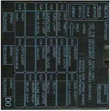1996 buick riviera fuse box diagram under questions 23895487 i4eru5zhaem5rrlmagl1a0ix 2 0 jpg question about buick riviera