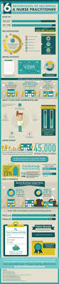 17 best images about nursing career resume tips infographic 6 advantages of becoming a nurse practitioner