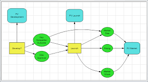 influence diagram software w excel links   dpl professional    dpl professional   influence diagram software