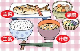「バランスの良い食事」の画像検索結果