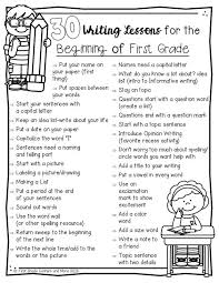 Please use these resources in your classroom to start or continue a discussion about how we should treat others  I have included writing resource paper for