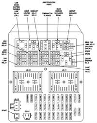 2002 jeep cherokee fuse diagram solved where do i the c2 circuit breaker heated fixya where do i the kiltylake 191 2001 jeep cherokee fuse box