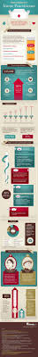 best ideas about nurse practitioner programs the infographic how to become a nurse practitioner