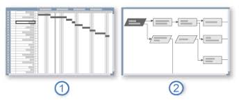 overview of project views   projectgantt chart views consist of a table and a bar chart  button image network diagram