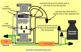 electrical how do i wire a gfci switch combo home improvement wiring ground fault circuit interrupter switch enter image description here