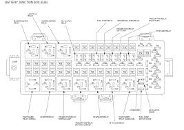 2008 ford f450 fuse diagram here are both the interior fuse panel as well as the under hood pane i will send you trailer tow diagrams as well give me one moment please
