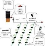 Как сделать систему