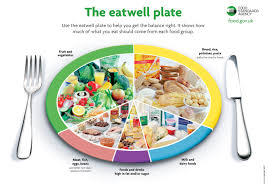 essay on healthy foods our work sample ielts essay health and diet dc ielts