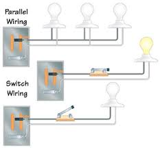 basic electrical wiring theory pdf all wiring diagrams types of electrical wiring basic house wiring diagram electrical in residential guide pdf