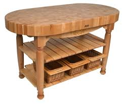 table for kitchen: work table for kitchen  with work table for kitchen