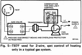 thermostat for attic fan honeywell t87f thermostat wiring diagram thermostat for attic fan honeywell t87f thermostat wiring diagram for 2 wire spst control of heating only in auto thermostat installation