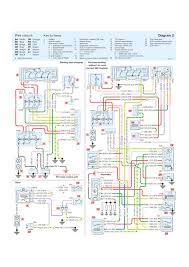 peugeot wiring diagrams starting charging horn pre post 206 peugeot wiring diagrams starting charging horn pre post heating