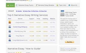 custom research paper keywords most popular types of content requested from custom writing services are essays research papers and ma thesis custom writing service offers custom essays