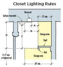 lighting for closets. the most recent 2008 edition of nec permits an led lighting fixture to for closets c