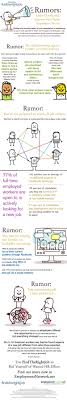 images about job search advice infographic rumors
