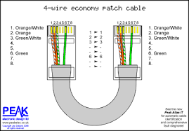 peak electronic design limited   ethernet wiring diagrams   patch        economy patch cable   wires