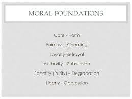 unlearning-ethics-ethical-memes-and-moral-development-9-638.jpg?cb=1383396521 via Relatably.com