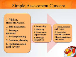 leadership for quality nov   how does leadership play a role in improving quality management and what aresome steps you can take today to ensure sustainable success essay