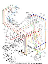 club car golf wiring diagram php wiring diagram for golf cart turn signals the wiring diagram 1994 yamaha golf cart wiring diagram