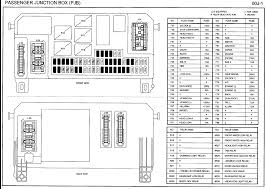 ford taurus fuse box ford wiring diagrams