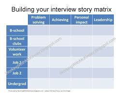 working mckinsey mckinsey interviews pei and tips for one of my business school marketing professors gave us some great advice for preparing for fit interviews she suggested we create a table career