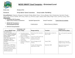template smart goal setting template trmajklf smart goals template smart goal setting template trmajklf tags smart goals smart goals examples smart goals template