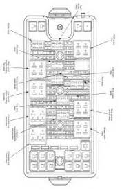 similiar mustang fuse panel diagram keywords ford mustang fuse box diagram also 2004 ford mustang fuse box diagram