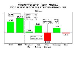 Toyota Financial Statement F 12312011 10k