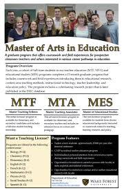 overview of graduate programs education graduate program infographic