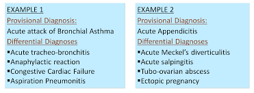 formulation of diagnosis health care service delivery in example 1 the symptoms and signs wheezing dyspnoea tachypnoea and rhonchi can be attributed to a variety of diseases the care provider need to have